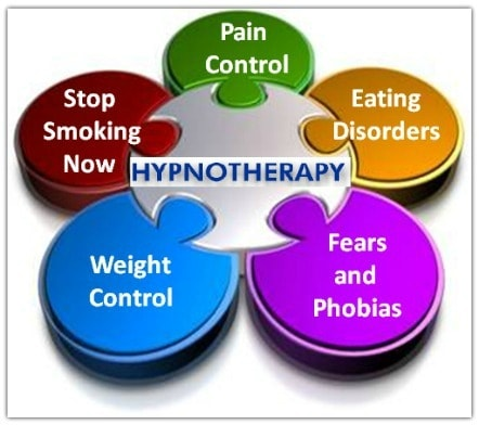 COMING SOON for early 2017!! Clinical Hypnotherapy   A J ...